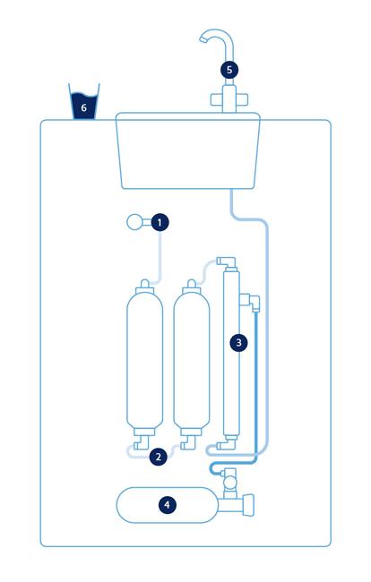 Dolphin-Verfahren Kristallo